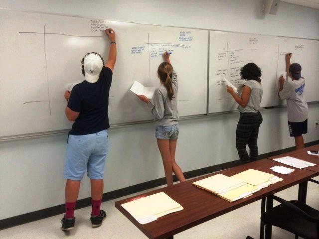 high school, students, study skills
