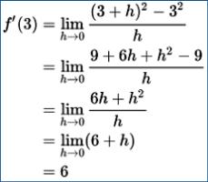 Pre-Calculus, Calculus, AP Calculus AB, AP Calculus BC, Summer Tutoring